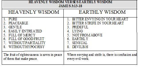 What are the 7 spiritual laws of success - heavenly wisdom vs earthly wisdom